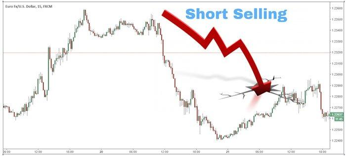 Perfect stock for your big intra-day short