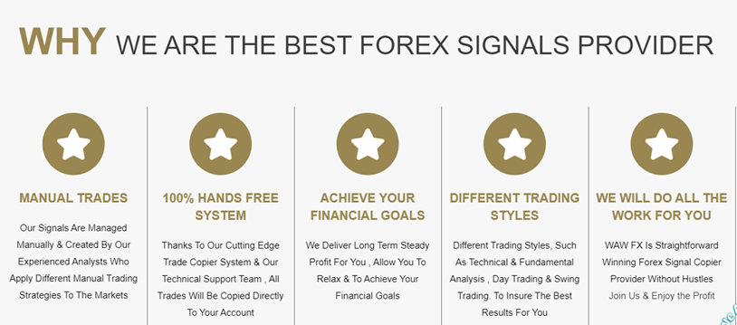 Waw Forex Signals Trading Strategy Explanation
