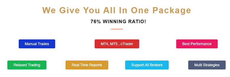 Waw Forex Signals - A winning ratio of 76% is guaranteed by the vendor