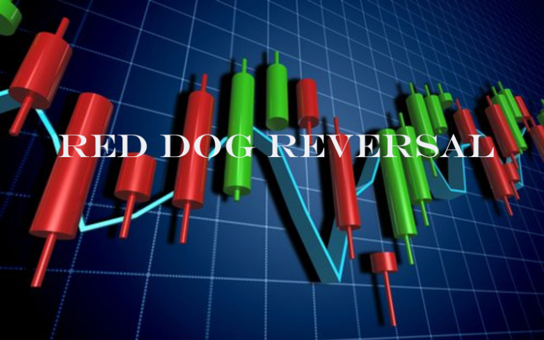 Red Dog Reversal: The Most Powerful Stock Trading Counter-trend Signal