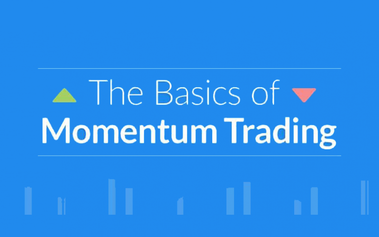 Momentum Trading: Aggressive and Profitable Bear Strategy